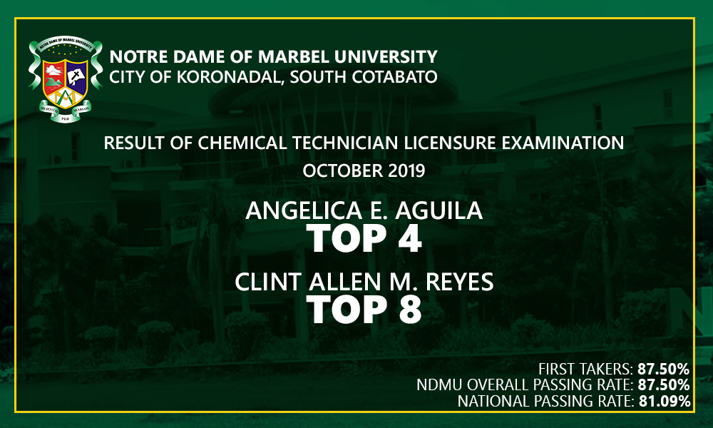 2 NDMU grads placed 4th, 8th in chemical technician licensure exam