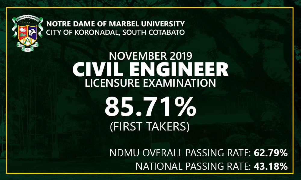 November 2019 Civil Engineer Licensure Examination Results